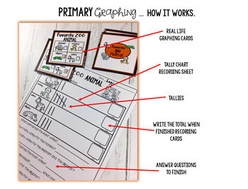 GRAPHING ACTIVITIES {Tally, Picture and Bar Graphs}