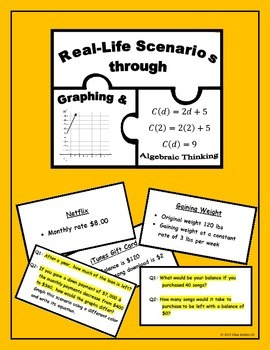 Real-Life Scenarios through Graphing & Algebraic Thinking