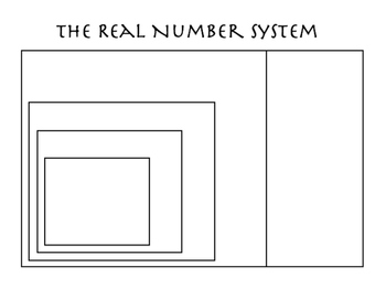 Real Number Activity: Sorting and Venn Diagram