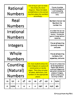 Real Number Classification 8.2a