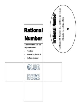 Real Number Foldable