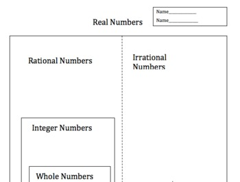 Real Number Lesson Plan (complete with classroom activities)
