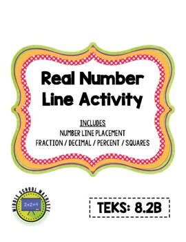 Real Number Line Activity