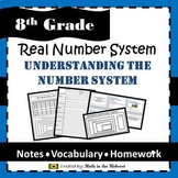 8.NS.1: Understanding the Real Number System {8th Grade Math}