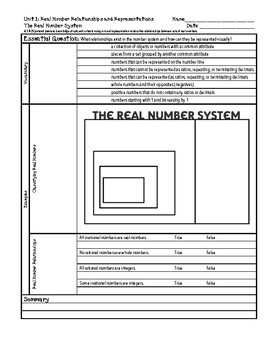 Real Number System (8.2A) Cornell Notes