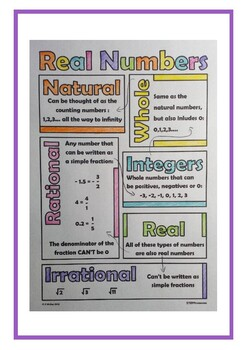 Real Number System Algebra 1 Notes High School Math