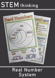 Real Number System Algebra 1 Doodle Sheets Visual Guided Notes Test Prep