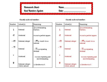 Real Number System Chart and Classifying worksheet