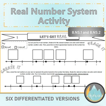Real Number System Culminating Activity 8.NS.1 AND 8.NS.2