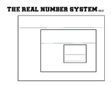 Real Number System Cut-and-Paste & Quiz