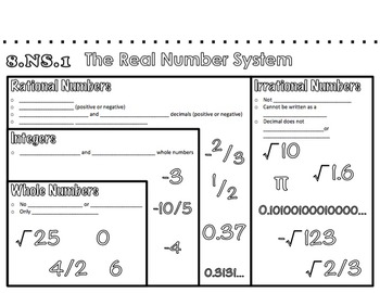 Real Number System Doodle Notes