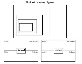 Real Number System Graphic Organizer
