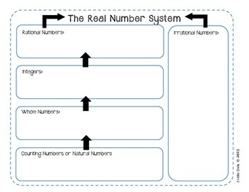 33 Real Number System Worksheet Answers - Notutahituq ...