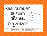 Real Number System Graphic Organizer Interactive Notebook