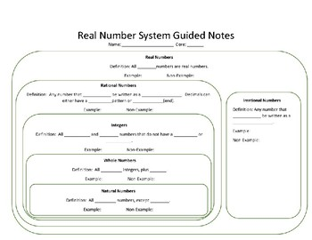 Real Number System Guided Notes