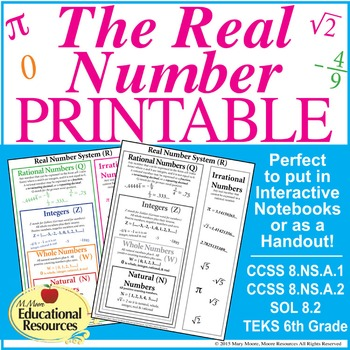 Real Number System - PRINTABLE Reference Sheet for Interactive Notebooks