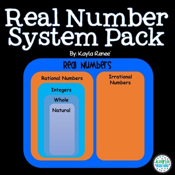 Real Number System Lesson Pack: 7.NS.1