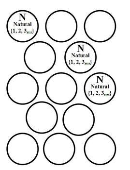 Real Number System Manipulative