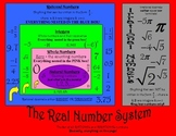 Real Number System Notes and Worksheet