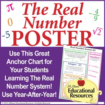"Real Number System MATH POSTER - Perfect Resource to Use All Year - 20""x32"""