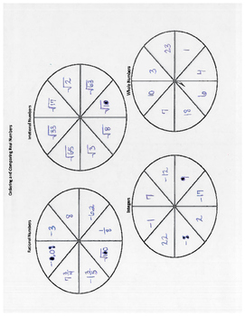 Real Number System Spinners