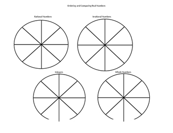 Real Number System Spinners (Blank)