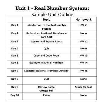 Real Number System Unit Bundle - 8.NS.1, 8.NS.2, 8.EE.2
