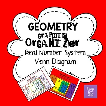 Real Number System Venn Diagram By Stout Math World Tpt