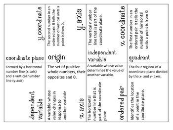 Coordinate Plane Vocabulary Puzzle