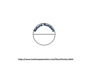 Real Number foldable/visual aid for Interactive Student Notebooks