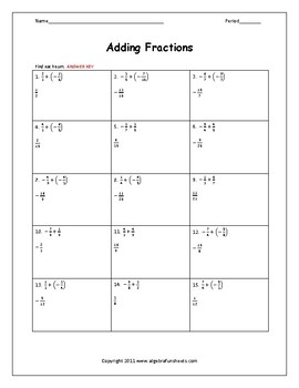 Real Numbers:  Adding Positive and Negative Fractions Worksheet