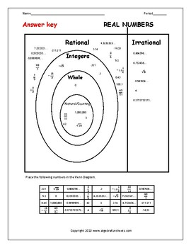 The Real Number System Classifying Real Numbers Venn Diagram Worksheet Classifying Worksheet Printable Classifying Real Numbers Worksheet #5