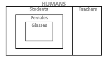 Real Numbers Diagram and Real Life Example Diagram
