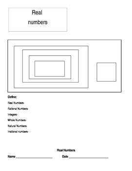 Real Numbers- Graphic Organizer and WS