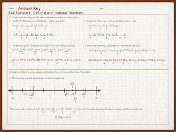 Real Numbers - Rational and Irrational Numbers 8.2D