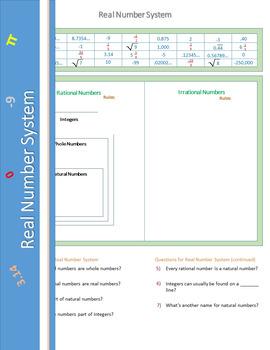 Real Numbers System - Worksheet
