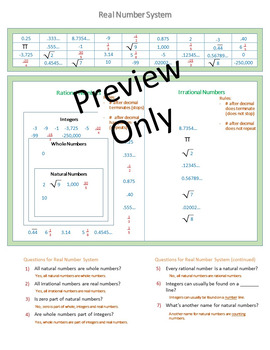 Real Numbers System Worksheet By Pi S House Teachers Pay Teachers