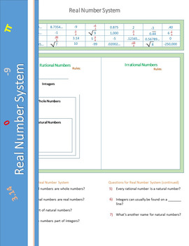 Real Numbers System - Worksheet