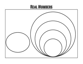 Real Numbers Venn Diagram Project