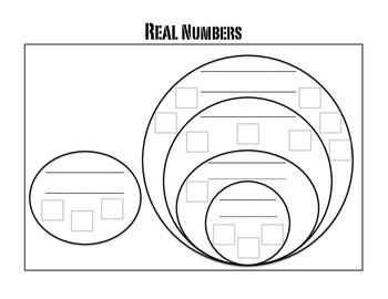 original 2059898 4 real numbers venn diagram project by no frills math tpt