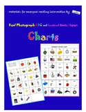 Real Photograph ABC and Combined Blends/Digraph Charts
