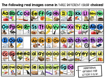 Classroom Alphabet Real Picture Posters Vowels Digraphs Diphthongs and MORE