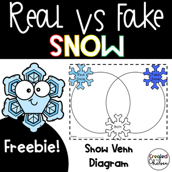 Real Snow vs Fake Snow Venn Diagram