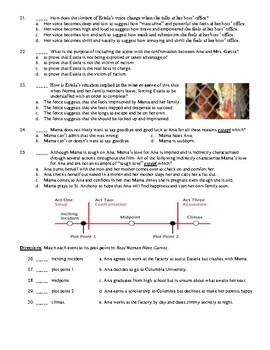Real Women Have Curves Film (2002) 30-Question Matching and Multiple Choice Quiz