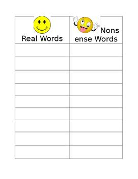 Real Words vs Nonsense Words