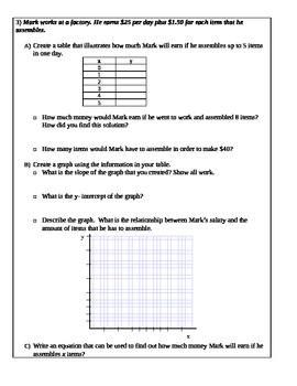 Real World Applications of Functions and Slope