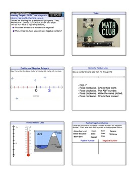 Real World Integers Smart Notebook Lesson Plan