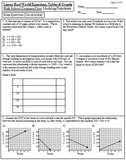 Real World Linear Equations, Tables, and Graphs Exam