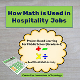 Real World Math - How Math is Used in Hospitality Careers