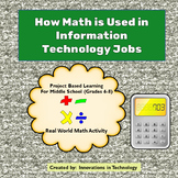 Real World Math - How Math is Used in Information Technology Careers